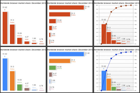 html5-canvas-charting-libraries-13