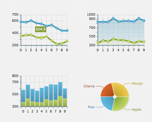 html5-canvas-charting-libraries-18