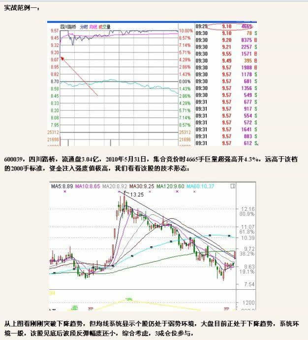 before-the-stock-market-opened-bidding-to-catch-limit-method-07