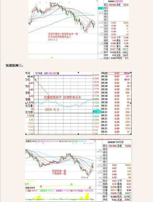 before-the-stock-market-opened-bidding-to-catch-limit-method-09