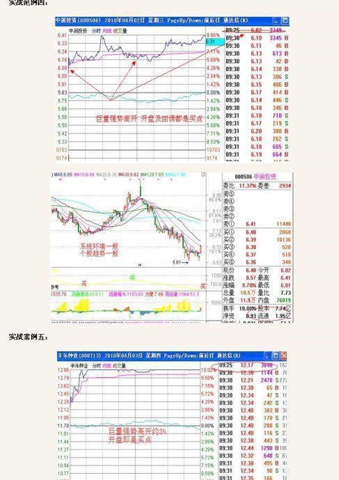 before-the-stock-market-opened-bidding-to-catch-limit-method-10