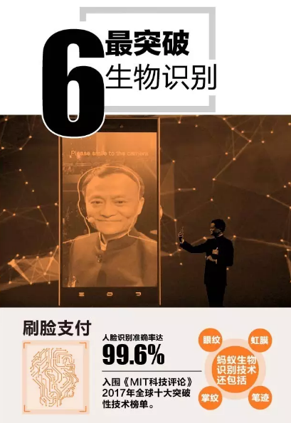 alibaba-opens-up-technology-continues-the-internal-code-name-of-nasa-09