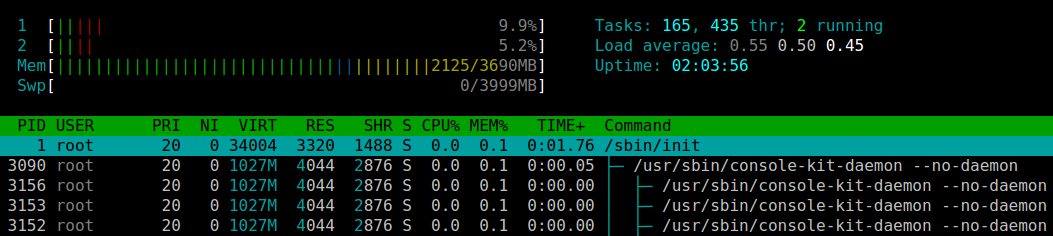 linux-free-command-difference-between-buffer-and-cache-12